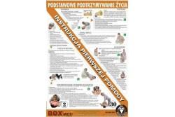 Instrukcja udzielania pierwszej pomocy-Podstawowe podtrzymywanie życia