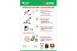Instrukcja udzielania pierwszej pomocy AED - A3